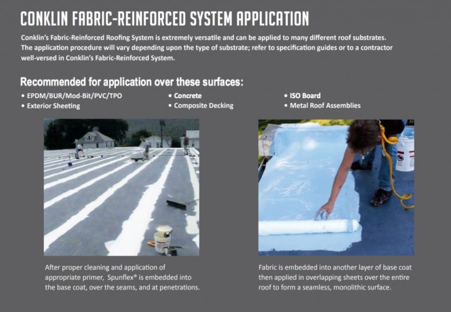 Fabric reinforced membrane roofing system.