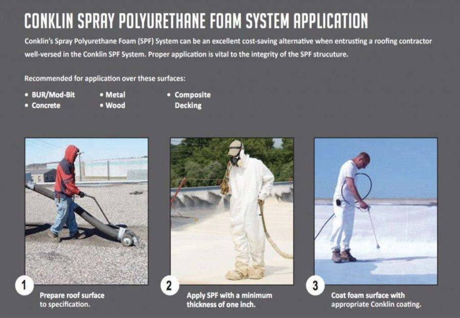 sprayfoamroofing